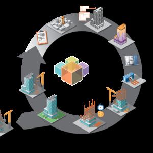 مدل سازی اطلاعات ساختمان (BIM) چیست ؟